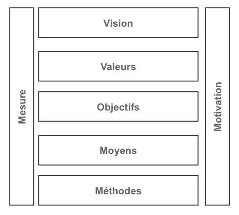 2v04m-business-strategy